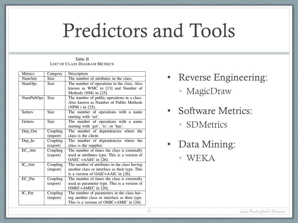 Predictors and Tools Reverse Engineering: MagicDraw Software Metrics: SDMetrics Data Mining: WEKA Luiz Paulo Coelho Ferreira 9