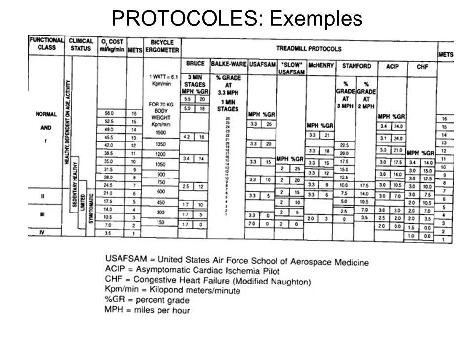PROTOCOLES: Exemples