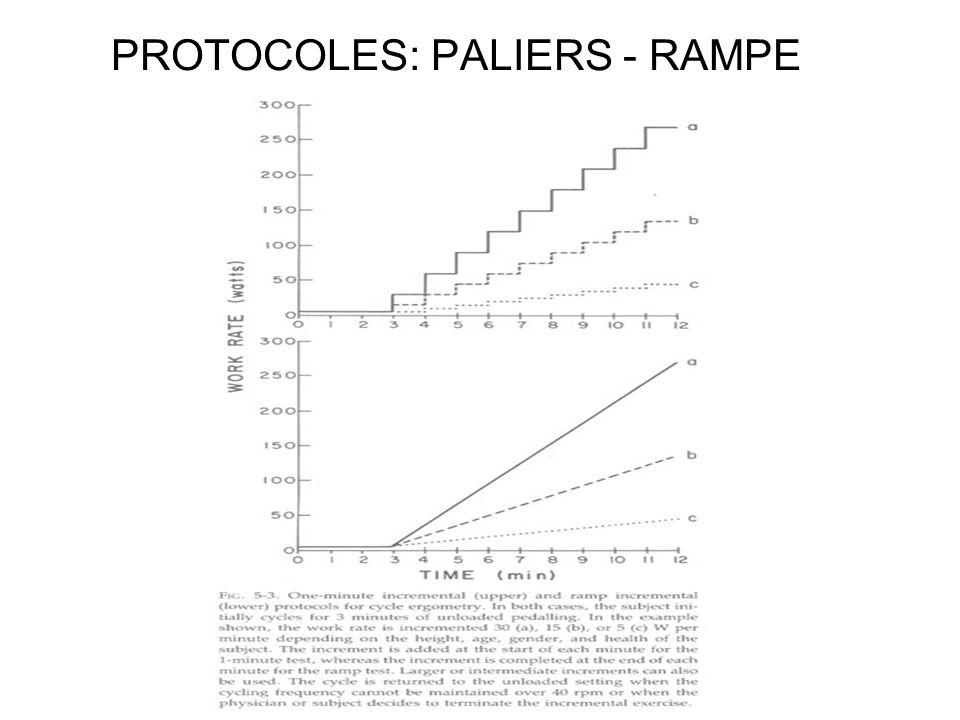 PROTOCOLES: PALIERS - RAMPE