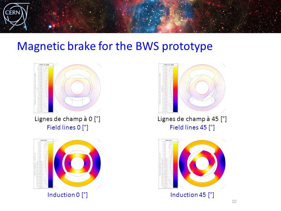 Magnetic brake for the BWS prototype 10 Lignes de champ à 0 [°] Field lines 0 [°] Induction 0 [°] Lignes de champ à 45 [°] Field lines 45 [°] Inductio