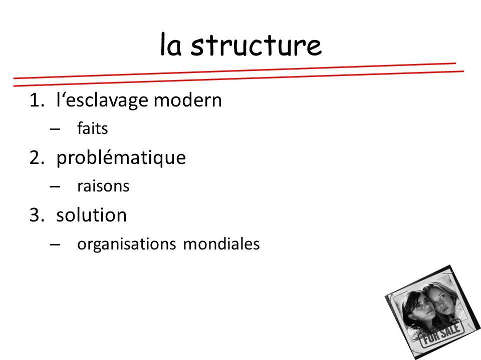 la structure 1.l'esclavage modern – faits 2.problématique – raisons 3.solution – organisations mondiales