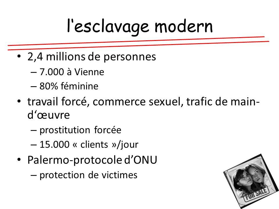 l'esclavage modern 2,4 millions de personnes – 7.000 à Vienne – 80% féminine travail forcé, commerce sexuel, trafic de main- d'œuvre – prostitution forcée – 15.000 « clients »/jour Palermo-protocole d'ONU – protection de victimes