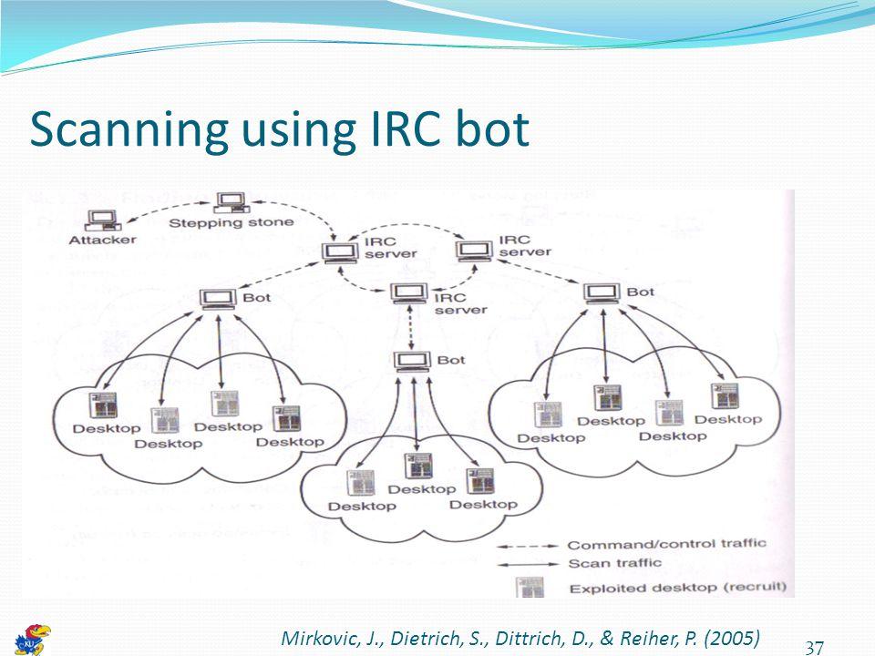 37 Scanning using IRC bot Mirkovic, J., Dietrich, S., Dittrich, D., & Reiher, P. (2005)