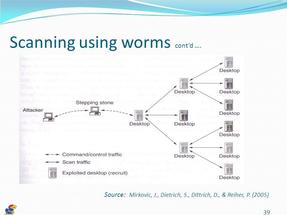 39 Scanning using worms cont'd …. Source: Mirkovic, J., Dietrich, S., Dittrich, D., & Reiher, P.