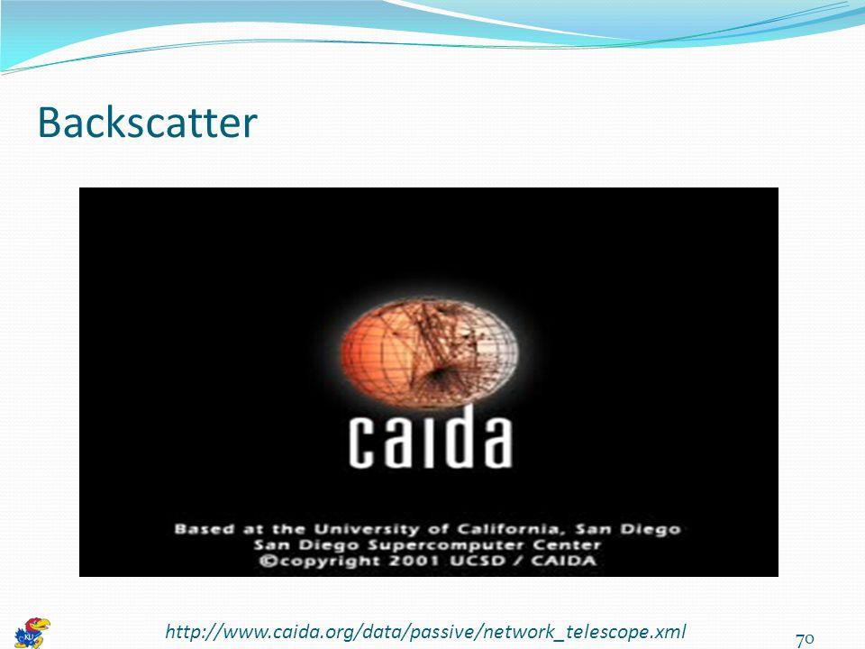 Backscatter 70 http://www.caida.org/data/passive/network_telescope.xml