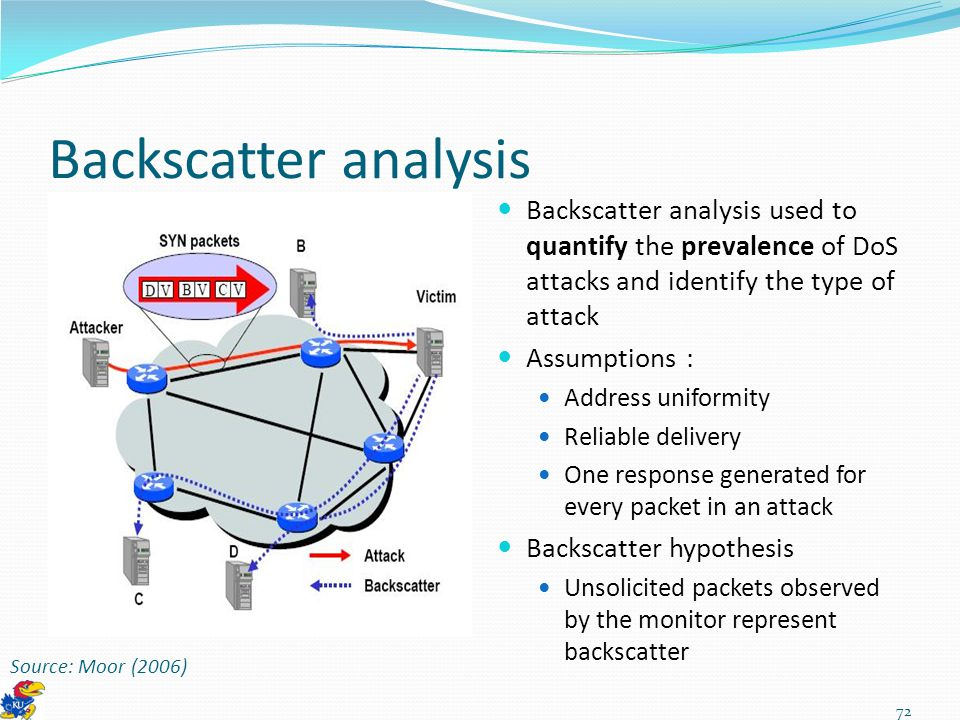 Backscatter analysis Backscatter analysis used to quantify the prevalence of DoS attacks and identify the type of attack Assumptions : Address uniformity Reliable delivery One response generated for every packet in an attack Backscatter hypothesis Unsolicited packets observed by the monitor represent backscatter 72 Source: Moor (2006)