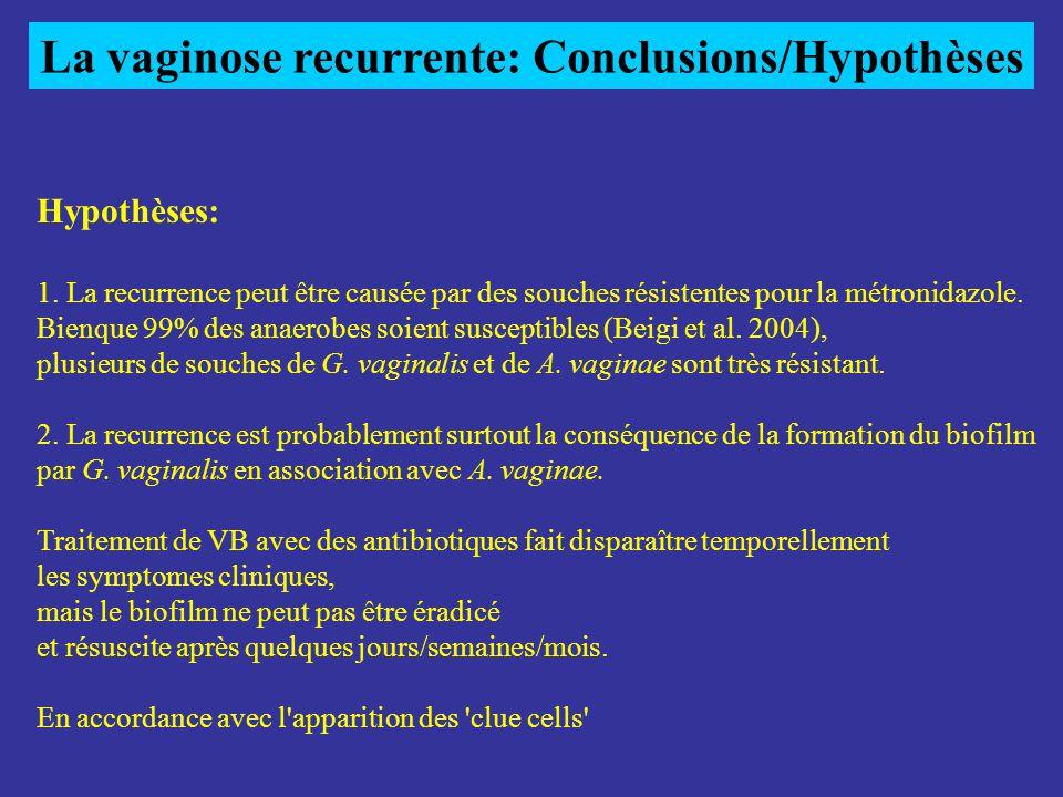 Hypothèses: 1. La recurrence peut être causée par des souches résistentes pour la métronidazole. Bienque 99% des anaerobes soient susceptibles (Beigi