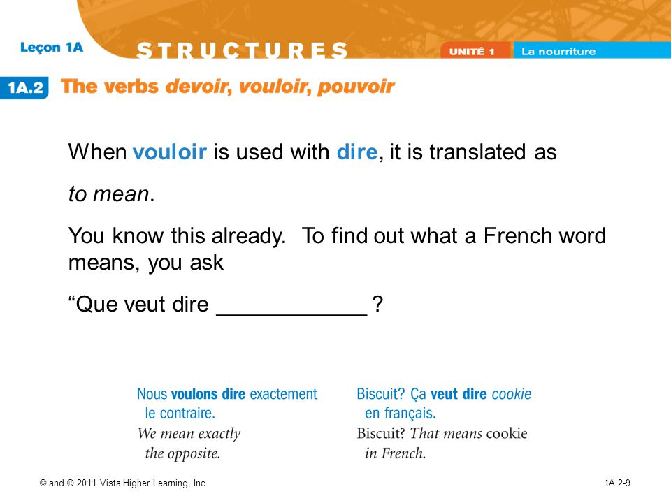 © and ® 2011 Vista Higher Learning, Inc.1A.2-9 When vouloir is used with dire, it is translated as to mean. You know this already. To find out what a