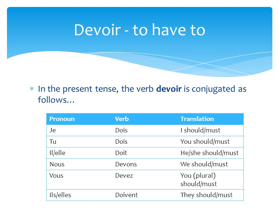  In the present tense, the verb devoir is conjugated as follows… Devoir - to have to PronounVerbTranslation JeDoisI should/must TuDoisYou should/must