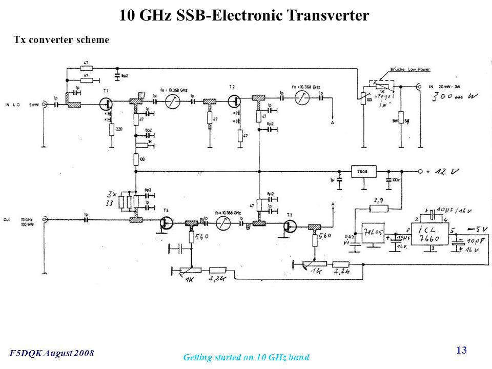 13 F5DQK August 2008 Getting started on 10 GHz band Tx converter scheme 10 GHz SSB-Electronic Transverter