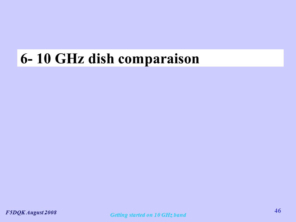 46 F5DQK August 2008 Getting started on 10 GHz band 6- 10 GHz dish comparaison