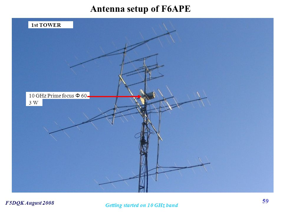 59 F5DQK August 2008 Getting started on 10 GHz band Antenna setup of F6APE 10 GHz Prime focus Φ 60 1st TOWER 3 W