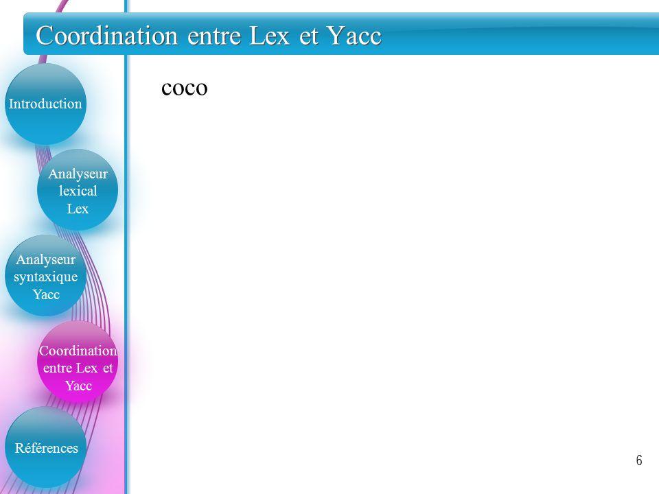 Coordination entre Lex et Yacc 6 Introduction Analyseur lexical Lex Analyseur syntaxique Yacc Coordination entre Lex et Yacc Références coco
