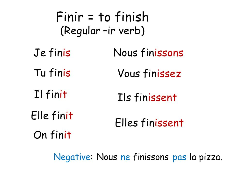 Je finis Tu finis Il finit Elle finit On finit Nous finissons Finir = to finish (Regular –ir verb) Vous finissez Ils finissent Elles finissent Negative: Nous ne finissons pas la pizza.