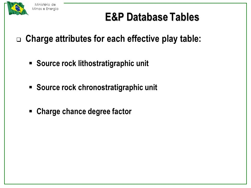Ministério de Minas e Energia E&P Database Tables  Charge attributes for each effective play table:  Source rock lithostratigraphic unit  Source rock chronostratigraphic unit  Charge chance degree factor