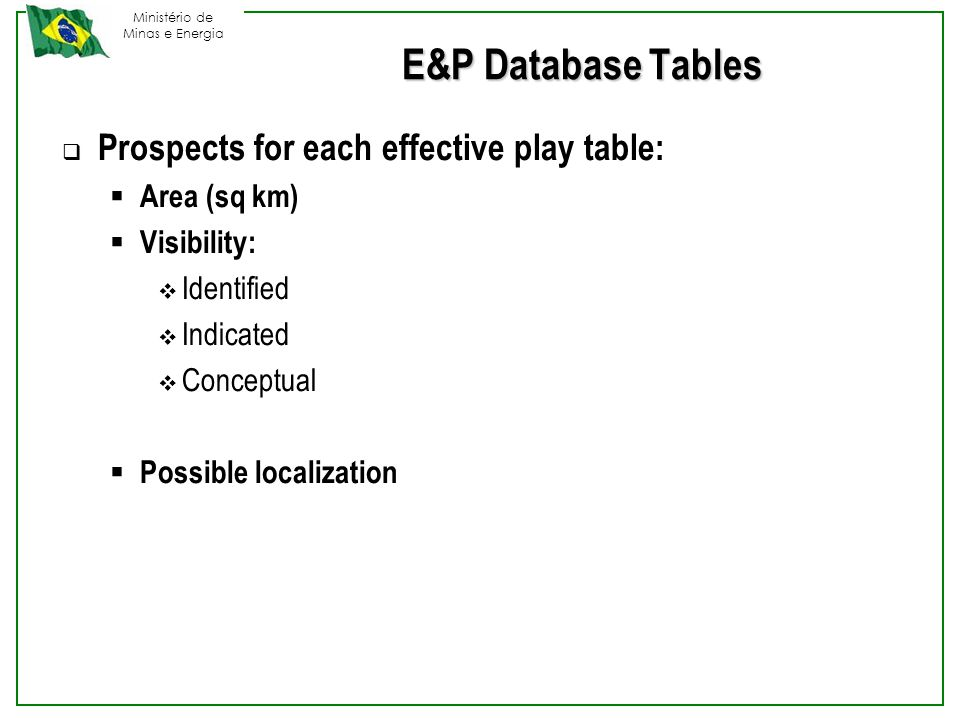 Ministério de Minas e Energia E&P Database Tables  Prospects for each effective play table:  Area (sq km)  Visibility:  Identified  Indicated  Conceptual  Possible localization