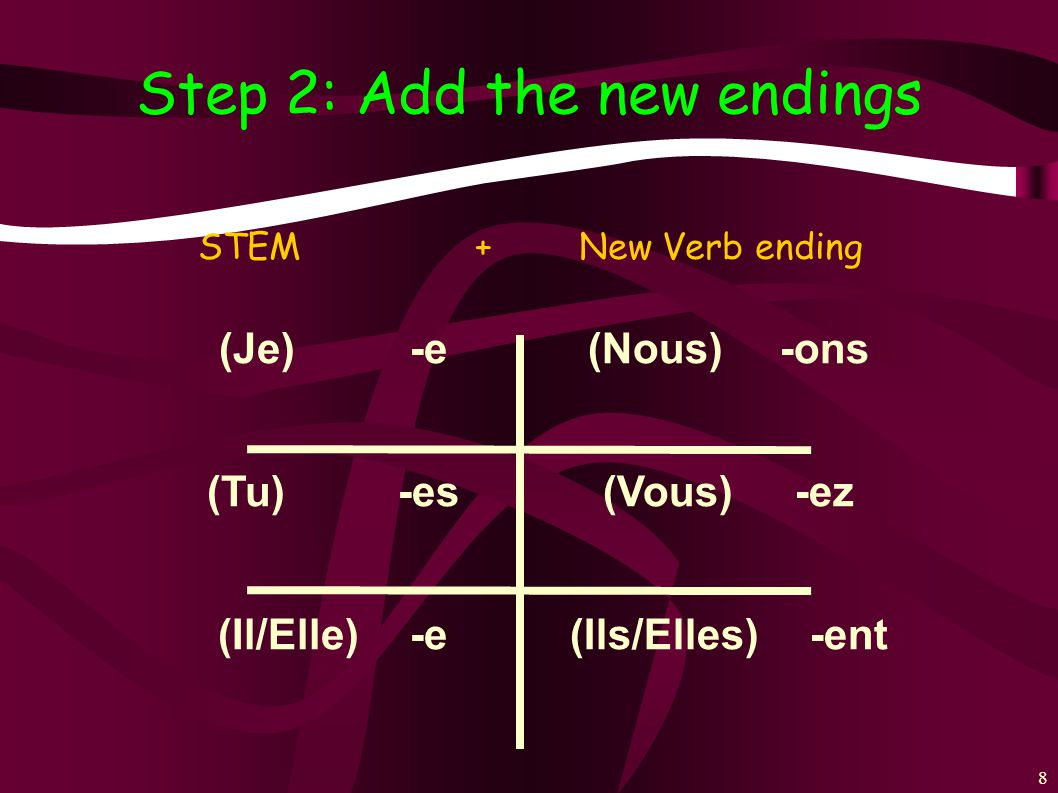 7 That gives you the STEM parler= parl- écouter= écout- étudier= étudi- voyager= voyag- (STEM) (Infinitive) You put the same STEM with every subject, like in the grid below.