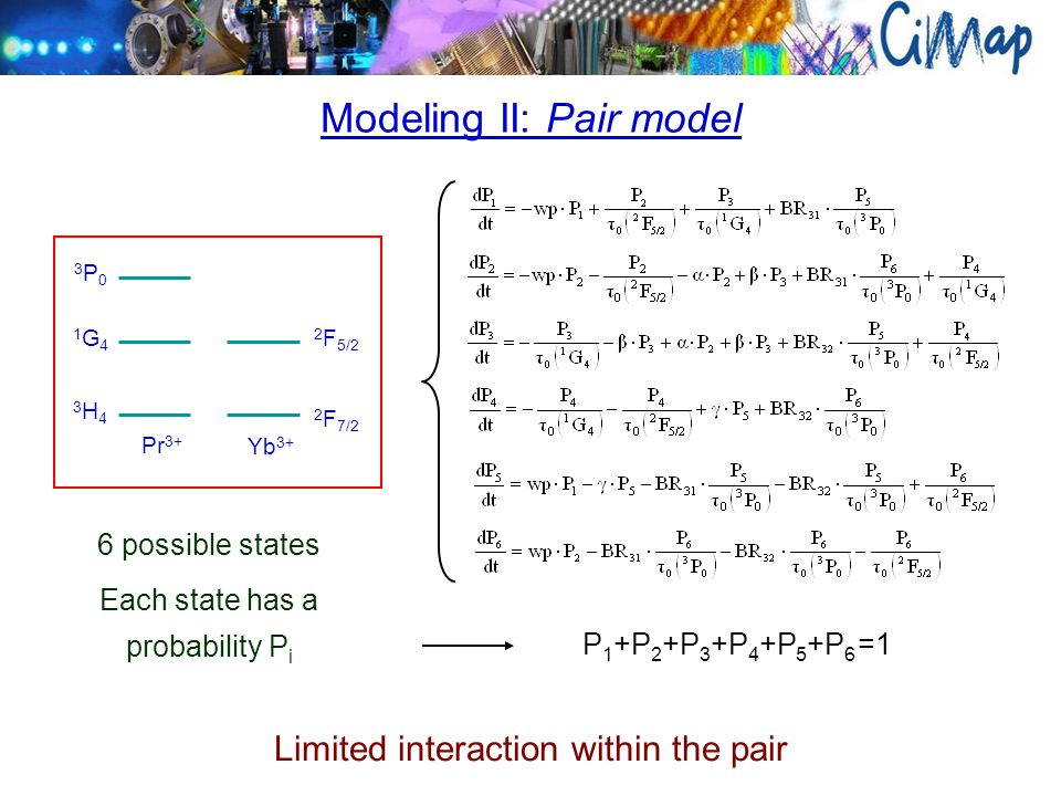 6 possible states 3H43H4 2 F 5/2 3P03P0 1G41G4 2 F 7/2 Pr 3+ Yb 3+ Limited interaction within the pair P 1 +P 2 +P 3 +P 4 +P 5 +P 6 =1 Each state has a probability P i Modeling II: Pair model