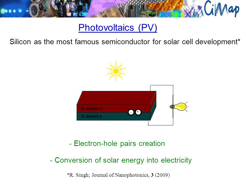 Photovoltaics (PV) - Conversion of solar energy into electricity Silicon as the most famous semiconductor for solar cell development* Si doped n Si doped p +²+² - - Electron-hole pairs creation *R.