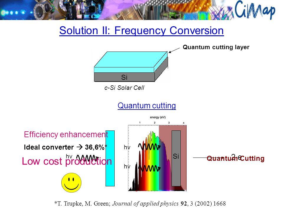 Si 2 e - Quantum cutting Solution II: Frequency Conversion hνhν hνhν hνhν Efficiency enhancement Quantum Cutting Low cost production *T.