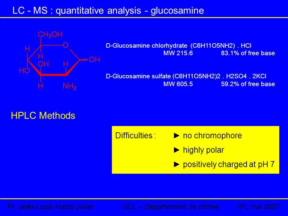 LC - MS : quantitative analysis - glucosamine Pr.