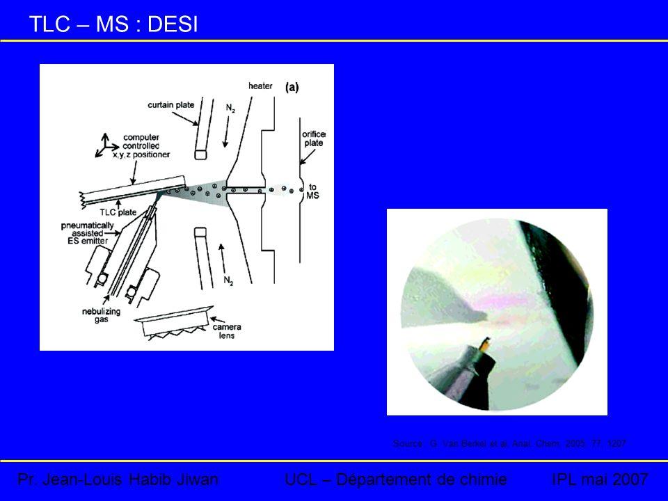 Pr. Jean-Louis Habib JiwanUCL – Département de chimieIPL mai 2007 Source : G.