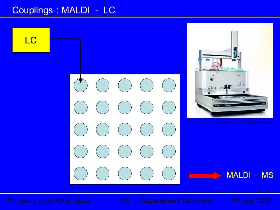 Couplings : MALDI - LC Pr.