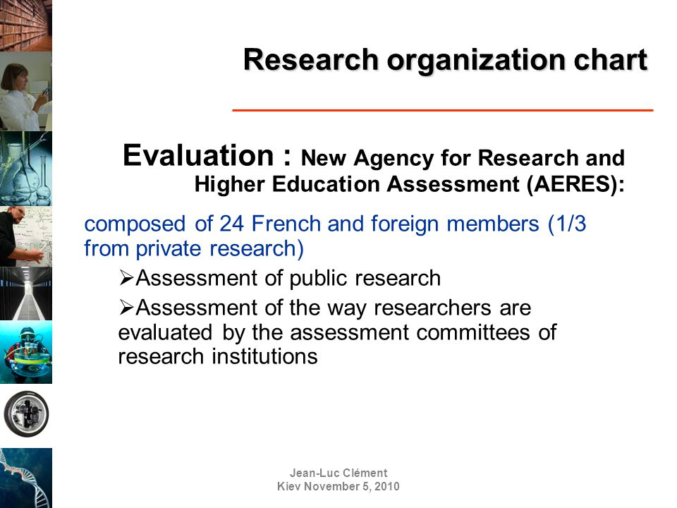 Jean-Luc Clément Kiev November 5, 2010 Research organization chart Evaluation : New Agency for Research and Higher Education Assessment (AERES): composed of 24 French and foreign members (1/3 from private research)  Assessment of public research  Assessment of the way researchers are evaluated by the assessment committees of research institutions