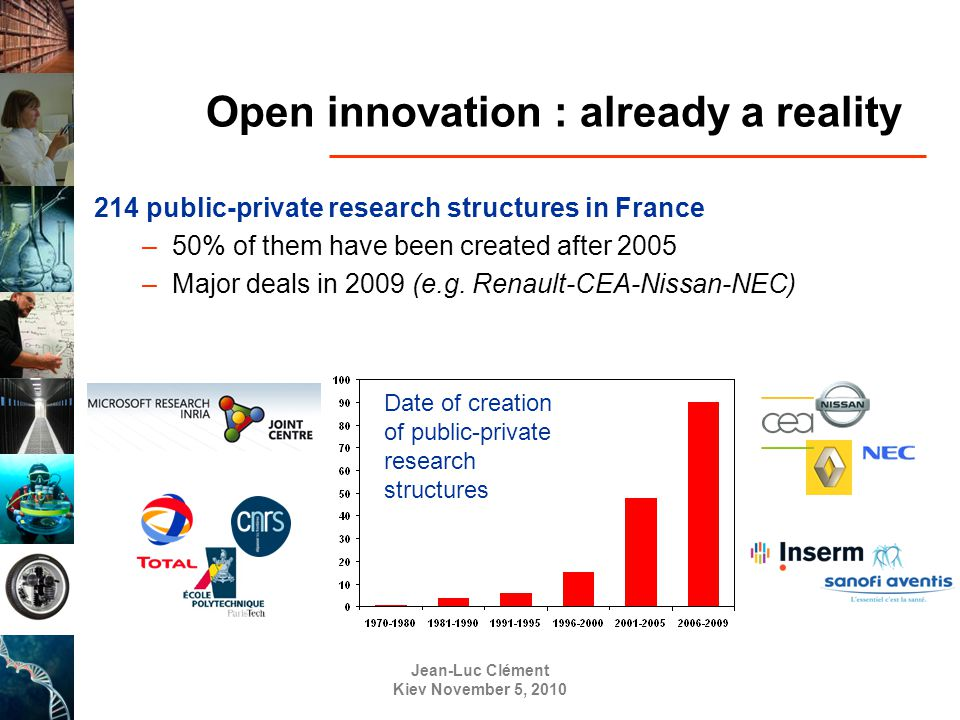 Jean-Luc Clément Kiev November 5, 2010 Open innovation : already a reality 214 public-private research structures in France –50% of them have been created after 2005 –Major deals in 2009 (e.g.