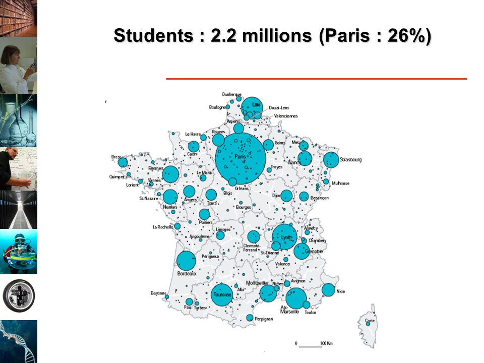 Jean-Luc Clément Kiev November 5, 2010 Students : 2.2 millions (Paris : 26%)