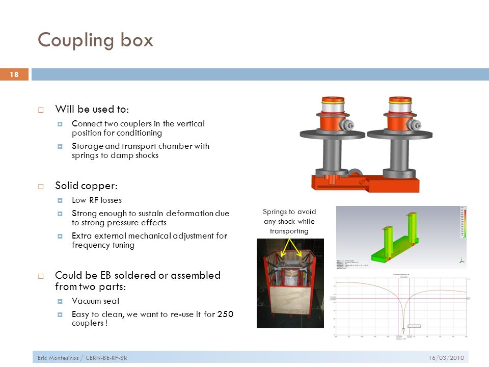 Coupling box  Will be used to:  Connect two couplers in the vertical position for conditioning  Storage and transport chamber with springs to damp shocks  Solid copper:  Low RF losses  Strong enough to sustain deformation due to strong pressure effects  Extra external mechanical adjustment for frequency tuning  Could be EB soldered or assembled from two parts:  Vacuum seal  Easy to clean, we want to re-use it for 250 couplers .