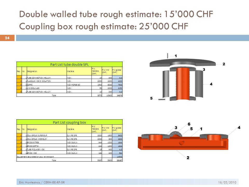 Double walled tube rough estimate: 15'000 CHF Coupling box rough estimate: 25'000 CHF 16/03/2010 24 Eric Montesinos / CERN-BE-RF-SR Part List coupling box RepNbDésignationMatière Prix matière (CHF) Prix MO (CHF) Prix global (CHF) 11COUVERCLE SUPERIEURCUIVRE OFE200016003600 21COUVERCLE INFERIEURCUIVRE OFE20008002800 31BRIDE ENTRÉEINOX 316 LN44412001644 41BRIDE SORTIEINOX 316 LN44412001644 51TUBE PIQUAGE VIDECUIVRE OFE15400415 61BRIDE VIDEINOX 316 LN164400564 Equipement de protection pour le transport 14500 Total5067560025167 Part List tube double SPL RepNbDésignationMatière Prix matière (CHF) Prix MO (CHF) Prix global (CHF) 11TUBE CONNECTION HELIUMINOX10400410 21FLASQUE VIDE D ISOLATIONINOX2000 4000 32CORPSINOX FORGE 3D150060007500 411/2 COQUILLESINOX5020002050 51TUBE CONNECTION HELIUMINOX10400410 Total35701080014370