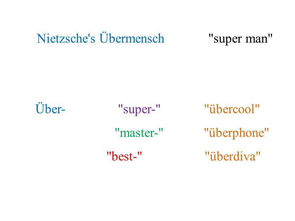 Nietzsche's Übermensch