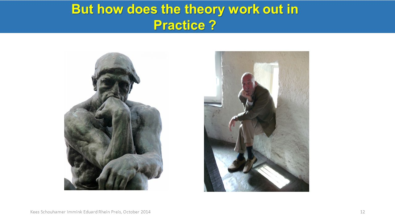 Kees Schouhamer Immink Eduard Rhein Preis, October 2014 But how does the theory work out in Practice .