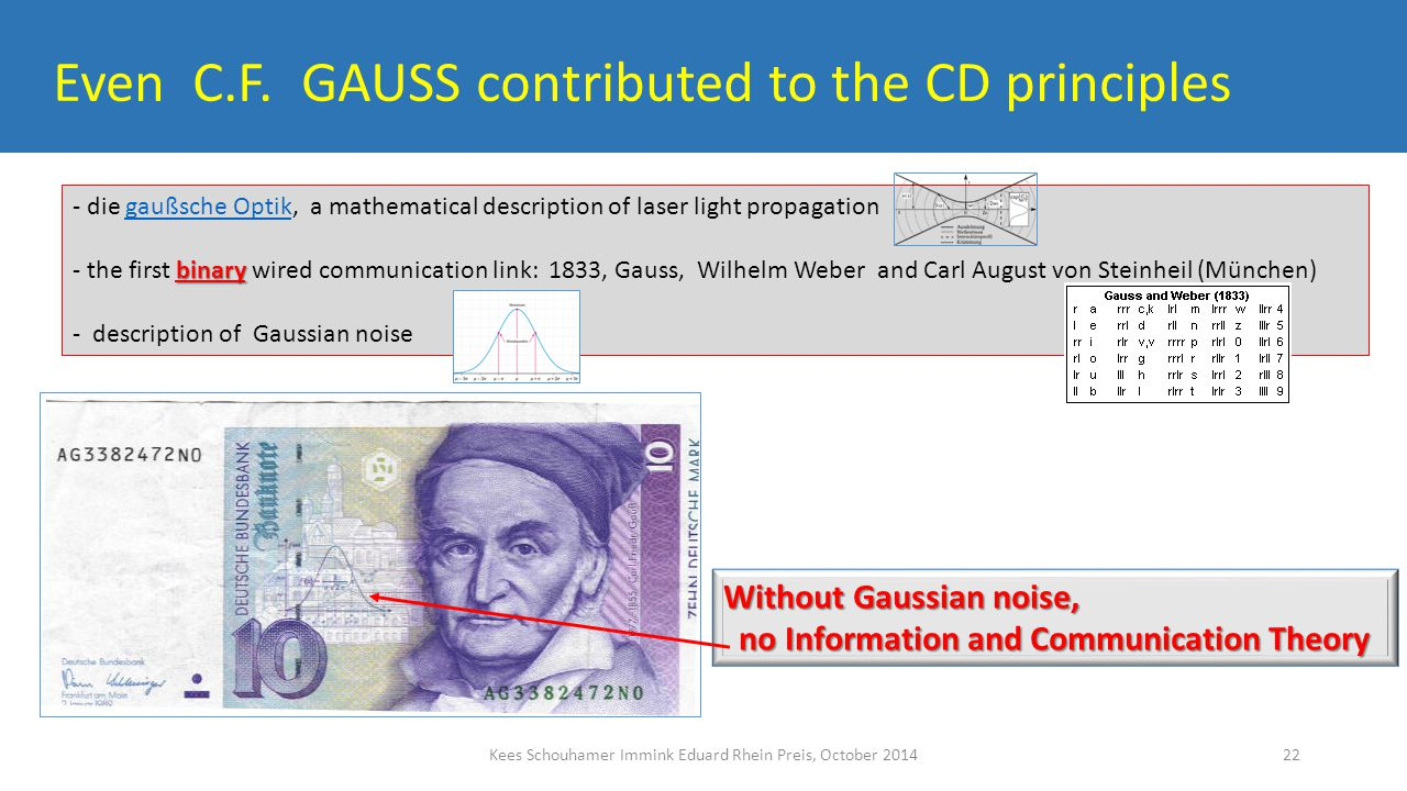 Kees Schouhamer Immink Eduard Rhein Preis, October 2014 - die gaußsche Optik, a mathematical description of laser light propagationgaußsche Optik binary - the first binary wired communication link: 1833, Gauss, Wilhelm Weber and Carl August von Steinheil (München) - description of Gaussian noise 22 Even C.F.