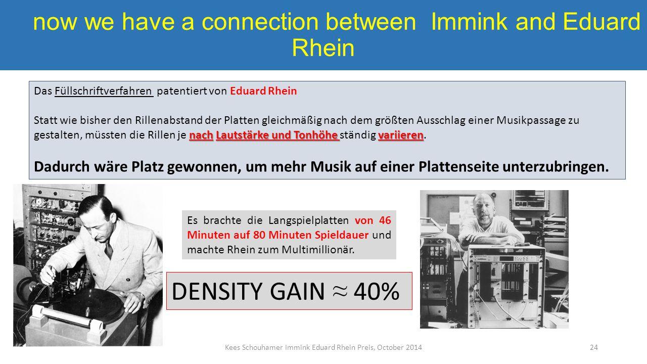 now we have a connection between Immink and Eduard Rhein Kees Schouhamer Immink Eduard Rhein Preis, October 2014 Das Füllschriftverfahren patentiert v
