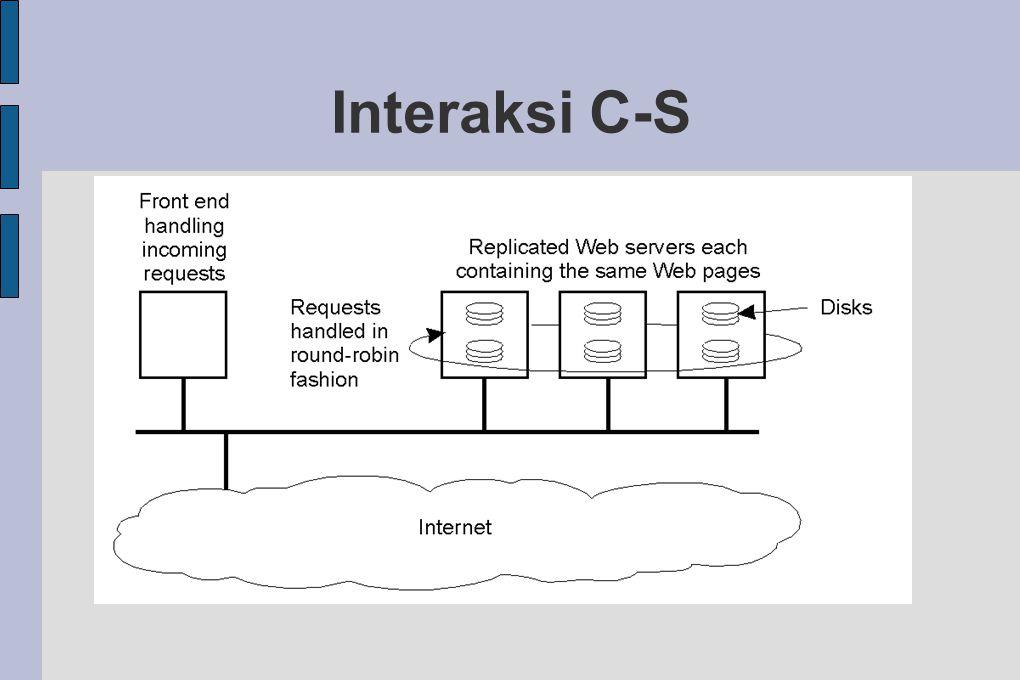 Interaksi C-S