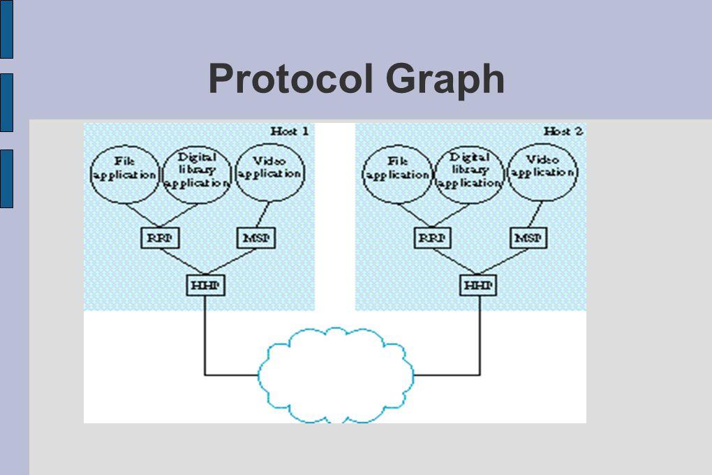 Protocol Graph