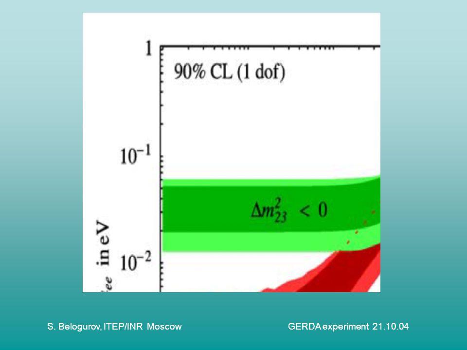 S. Belogurov, ITEP/INR Moscow GERDA experiment 21.10.04