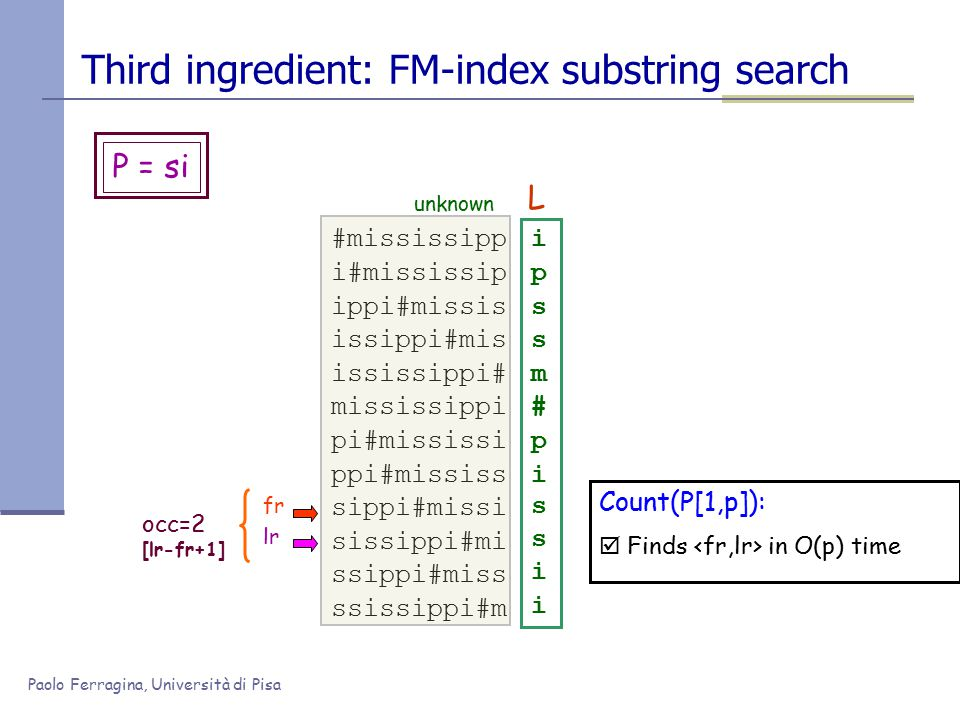 Paolo Ferragina, Università di Pisa fr occ=2 [lr-fr+1] Third ingredient: FM-index substring search #mississipp i#mississip ippi#missis issippi#mis ississippi# mississippi pi#mississi ppi#mississ sippi#missi sissippi#mi ssippi#miss ssissippi#m ipssm#pissiiipssm#pissii P = si lr unknown L Count(P[1,p]):  Finds in O(p) time