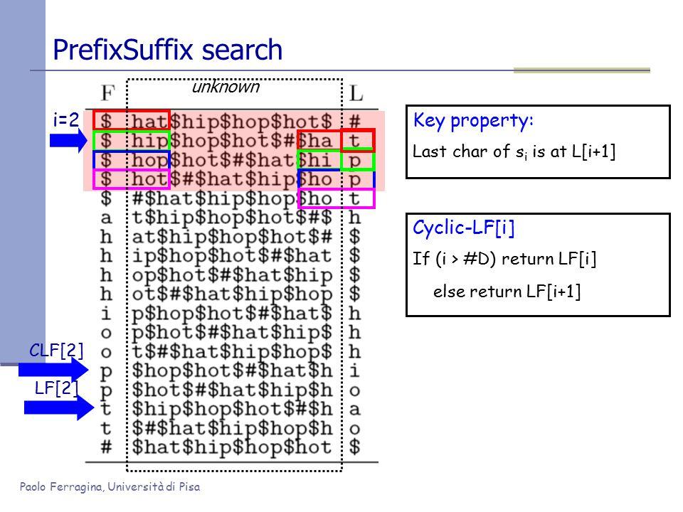 Paolo Ferragina, Università di Pisa PrefixSuffix(ho,p) PrefixSuffix(P): Search FM-index of Z using Cyclic-LF instead of LF No change in time/space bounds of compressed indexes unknown $ho LF CLF