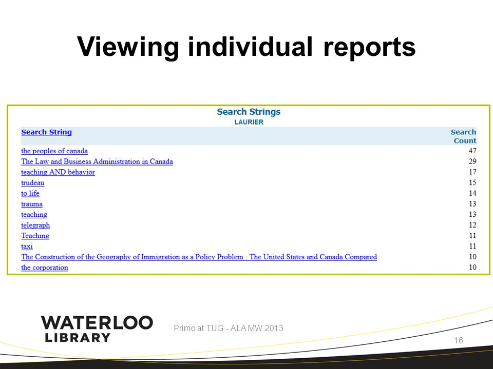 Viewing individual reports Primo at TUG - ALA MW 2013 16