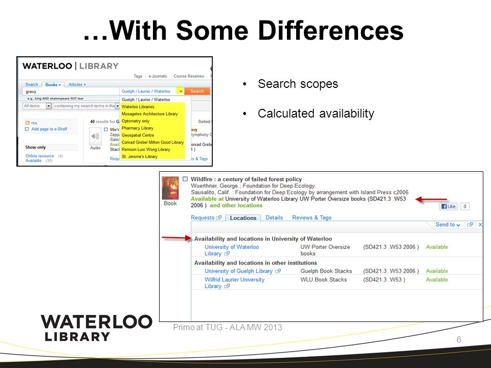 Search scopes Calculated availability …With Some Differences Primo at TUG - ALA MW 2013 6