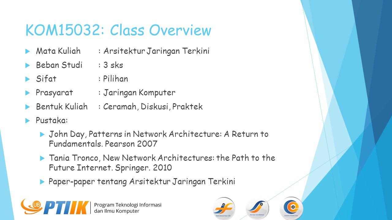 KOM15032: Class Overview  Mata Kuliah: Arsitektur Jaringan Terkini  Beban Studi: 3 sks  Sifat: Pilihan  Prasyarat: Jaringan Komputer  Bentuk Kuli
