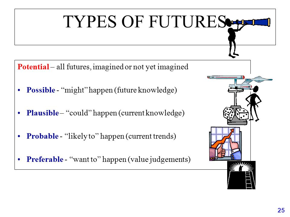 "25 TYPES OF FUTURES Potential – all futures, imagined or not yet imagined Possible - ""might"" happen (future knowledge) Plausible – ""could"" happen (cur"