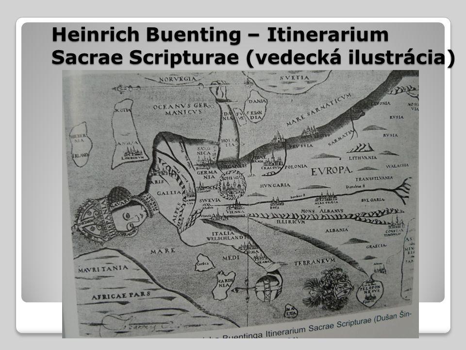 Heinrich Buenting – Itinerarium Sacrae Scripturae (vedecká ilustrácia)