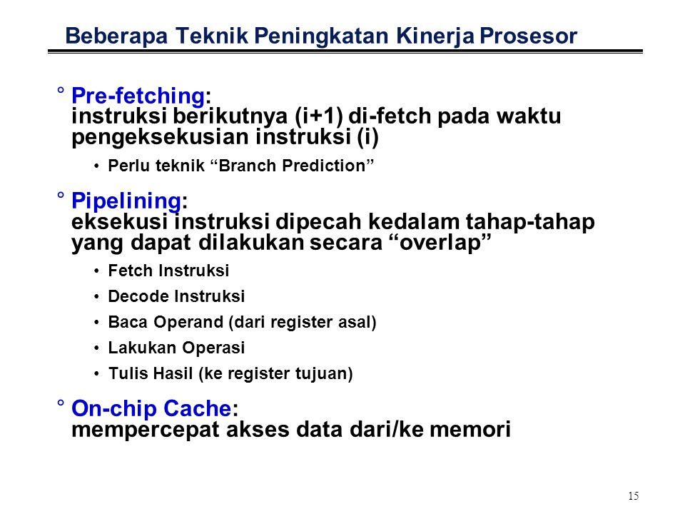 15 Beberapa Teknik Peningkatan Kinerja Prosesor °Pre-fetching: instruksi berikutnya (i+1) di-fetch pada waktu pengeksekusian instruksi (i) Perlu teknik Branch Prediction °Pipelining: eksekusi instruksi dipecah kedalam tahap-tahap yang dapat dilakukan secara overlap Fetch Instruksi Decode Instruksi Baca Operand (dari register asal) Lakukan Operasi Tulis Hasil (ke register tujuan) °On-chip Cache: mempercepat akses data dari/ke memori