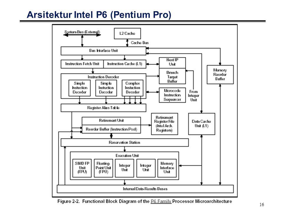 16 Arsitektur Intel P6 (Pentium Pro)