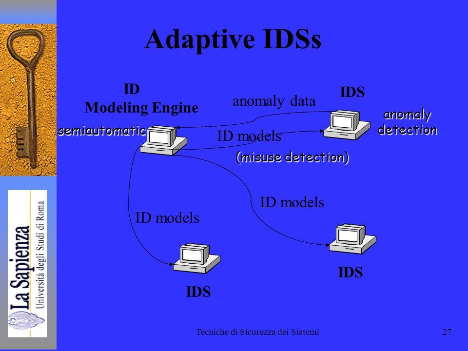 Tecniche di Sicurezza dei Sistemi27 Adaptive IDSs IDS ID Modeling Engine anomaly dataanomalydetection semiautomatic ID models (misuse detection)