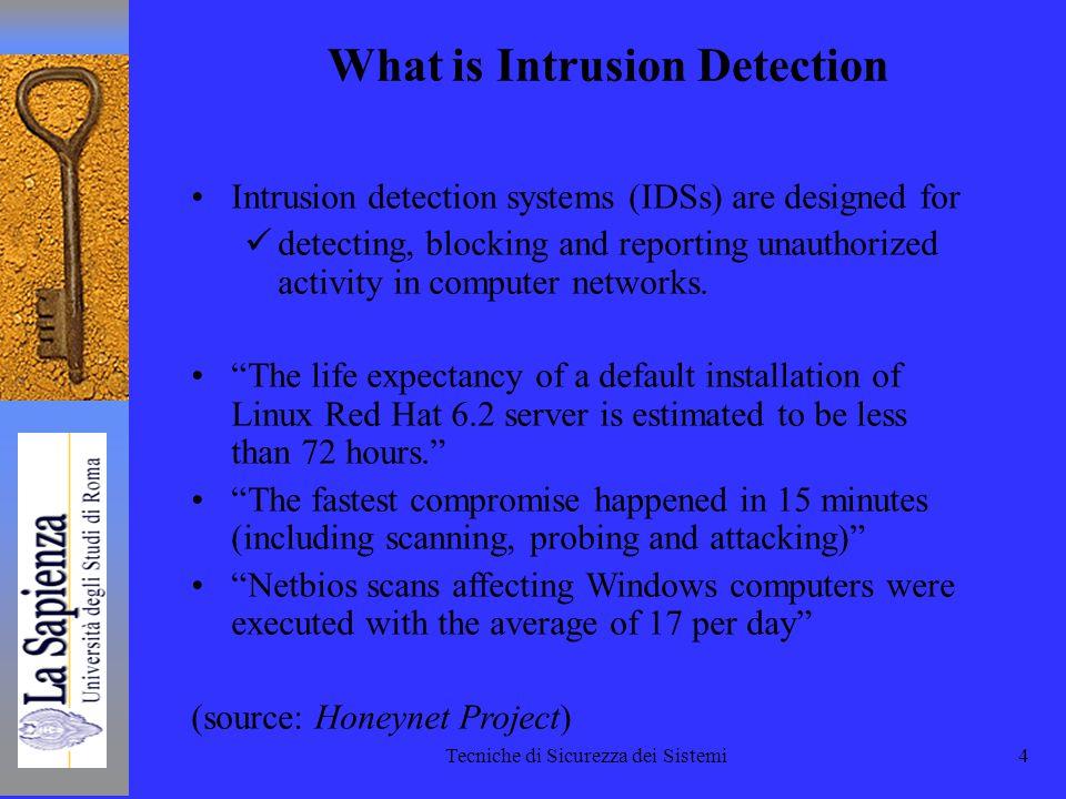 Tecniche di Sicurezza dei Sistemi25 Example ROC Curve Ideal system should have 100% detection rate with 0% false alarm % Detect % False Alarm IDS